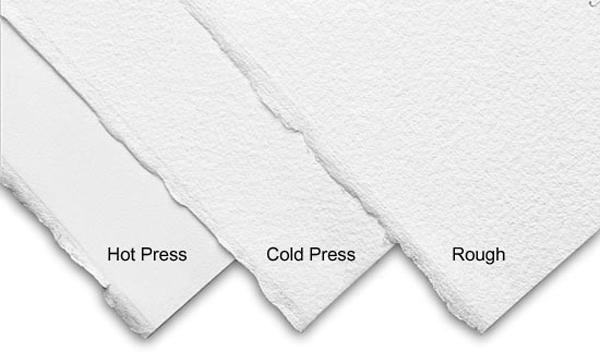 Χαρτί Ακουαρέλας Hot Press Arches 300gr