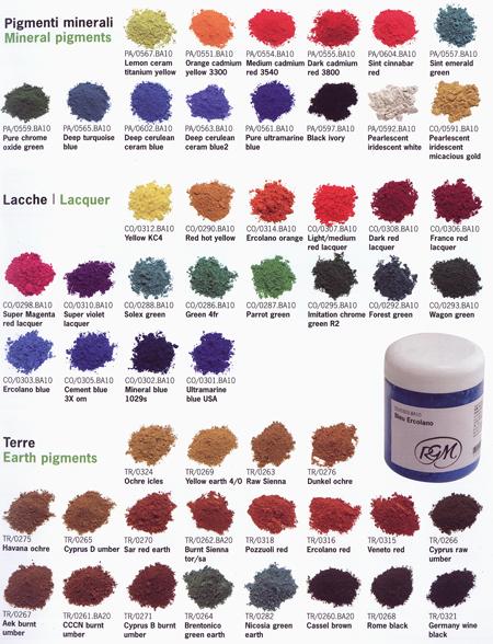 Σκόνες Αγιογραφίας - pigments